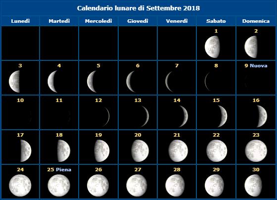 Calendario Lune.La Luna Di Settembre 2018 Le Fasi Lunari Gak It