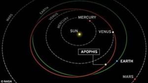 La NASA esclude possibilità di impatto dell'asteroide Apophis nel 2036