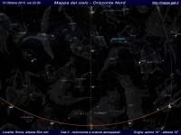 Mappa del cielo del mese di Ottobre 2013 - Visuale orizzonte Nord, mappa a colori